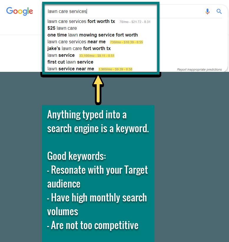 How To Increase Blog Traffic keywordb