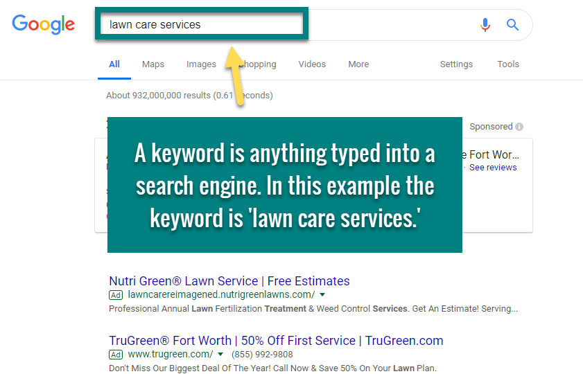 how to do keyword research example