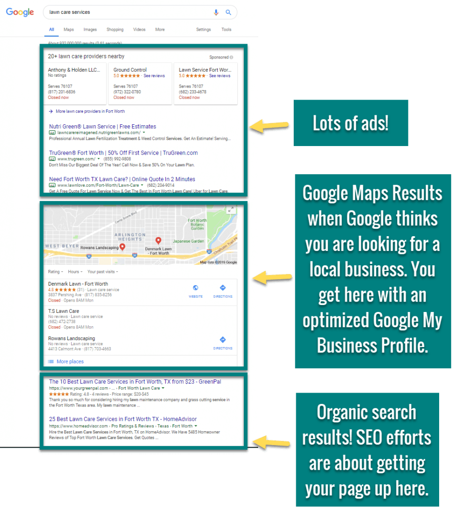 how to do keyword research organic search2b
